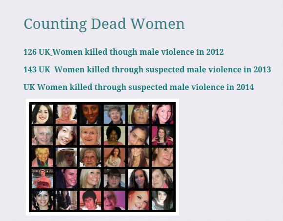 Counting Dead Women